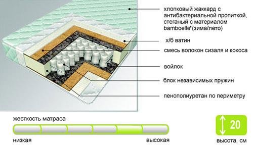 Поликлиника мурманского областного онкологического диспансера